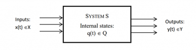 Standard representation of a formal system picture