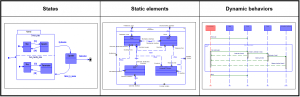 System specification picture