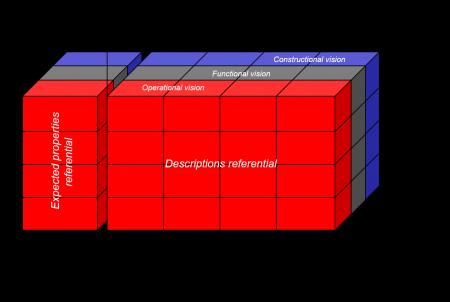 CESAM System Architecture Cube figure