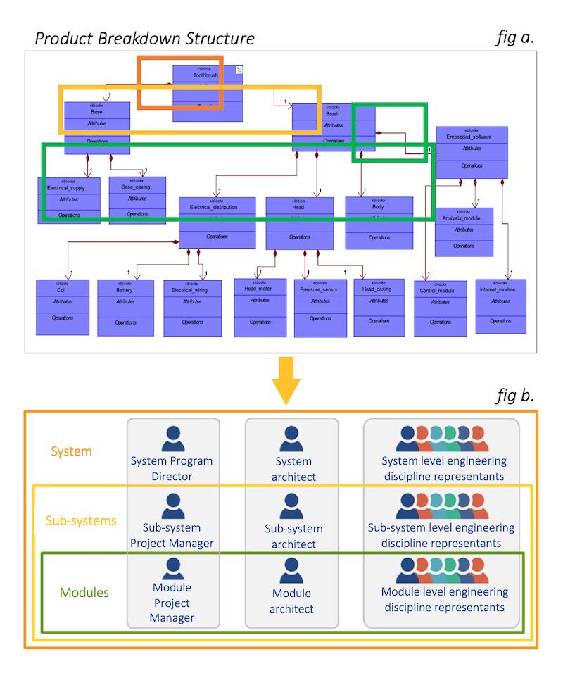 PBS-to-collaborative-organization picture